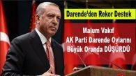 Darende'den Erdoğan'a Rekor Destek